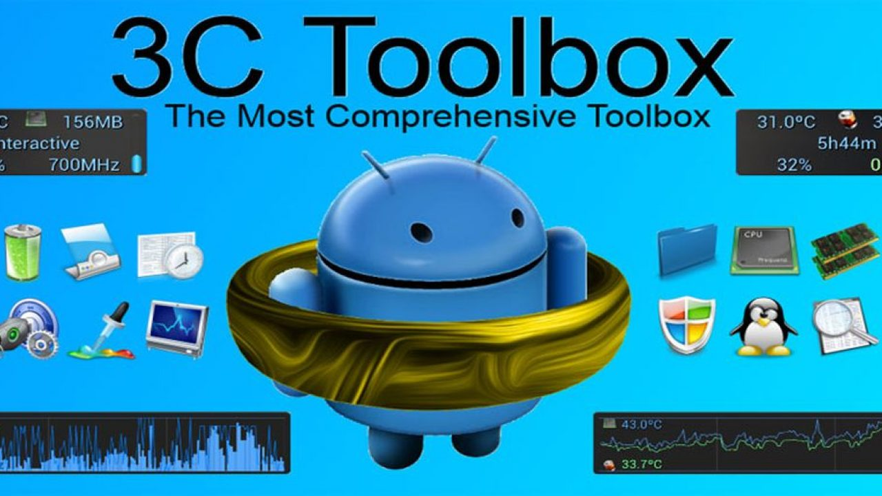 3C All-in-One Toolbox